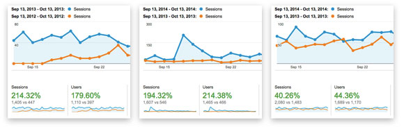 analytics_progress_over_previous_year