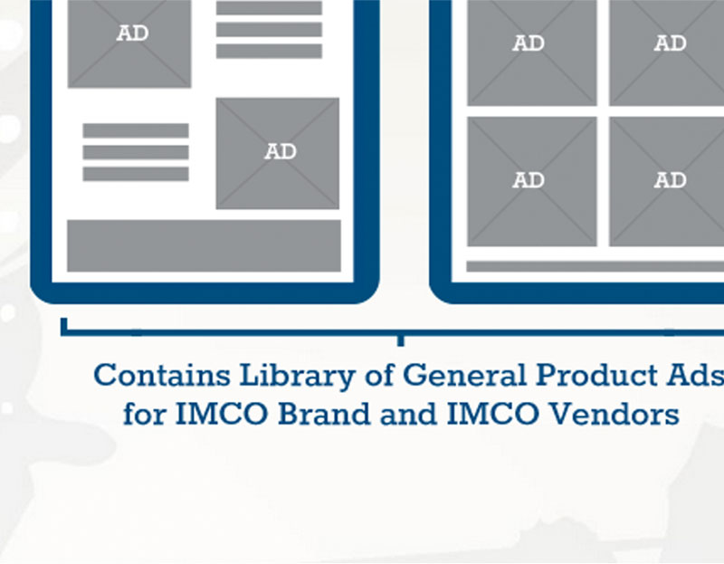Drive Group, LLC Web Design Company IMCO Sales Flyer and Ad Creator Website