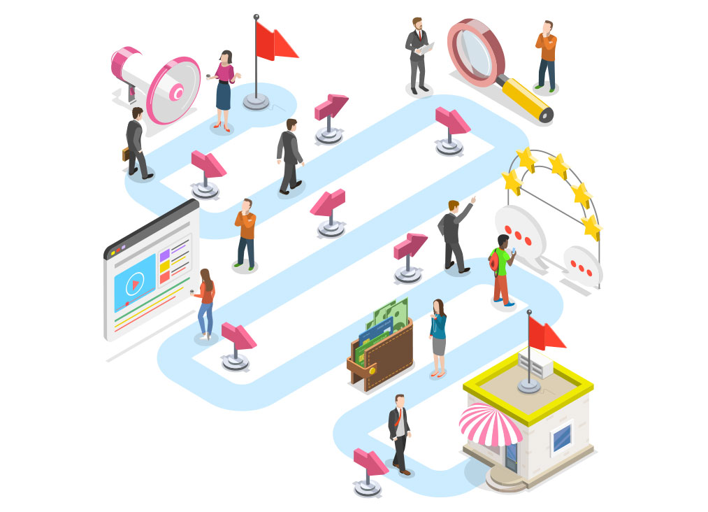 digital marketing that only targets potential cuustomers